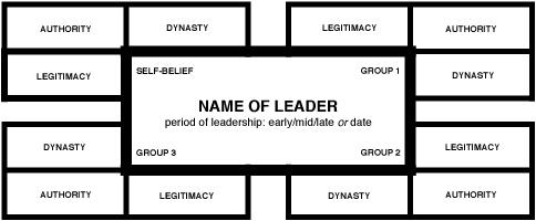 bh-kingship-paradigm